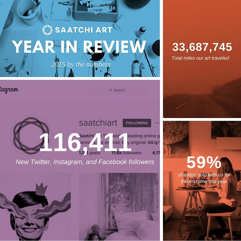 saatchi art's 2015 year in review proves important for emerging artists